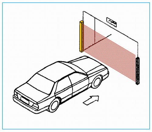 車庫門車輛通過檢測